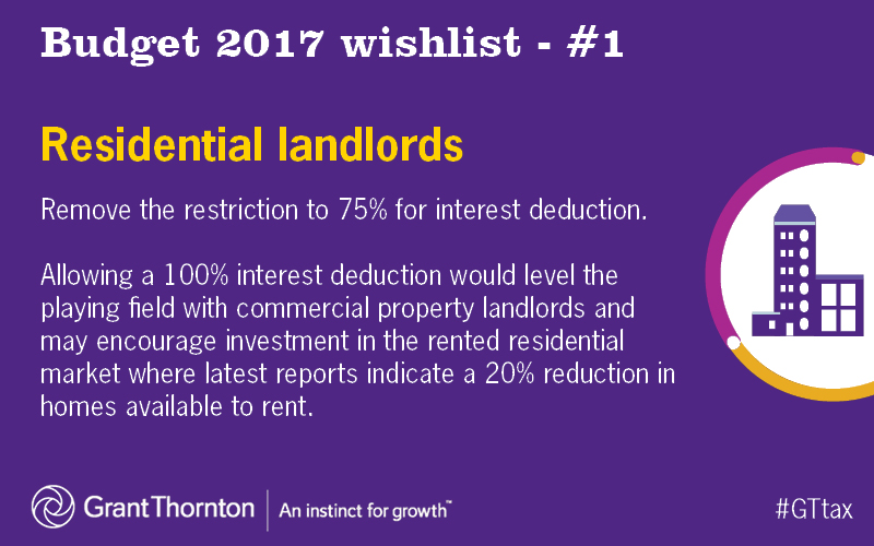 Residential landlords