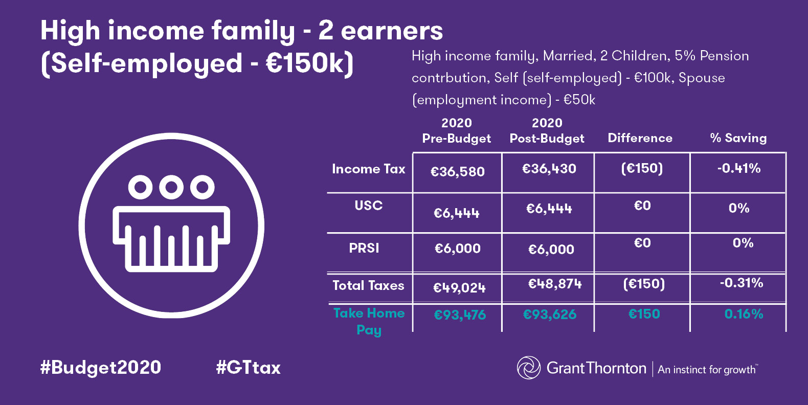 6. High income family (self employed - €150k) 2020 3.jpg