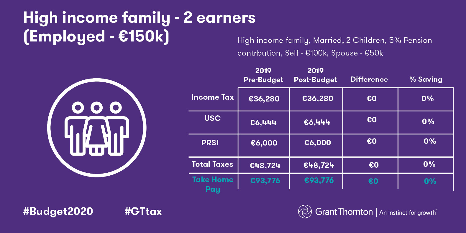 7. High income family (employed - €100k) 2020.jpg