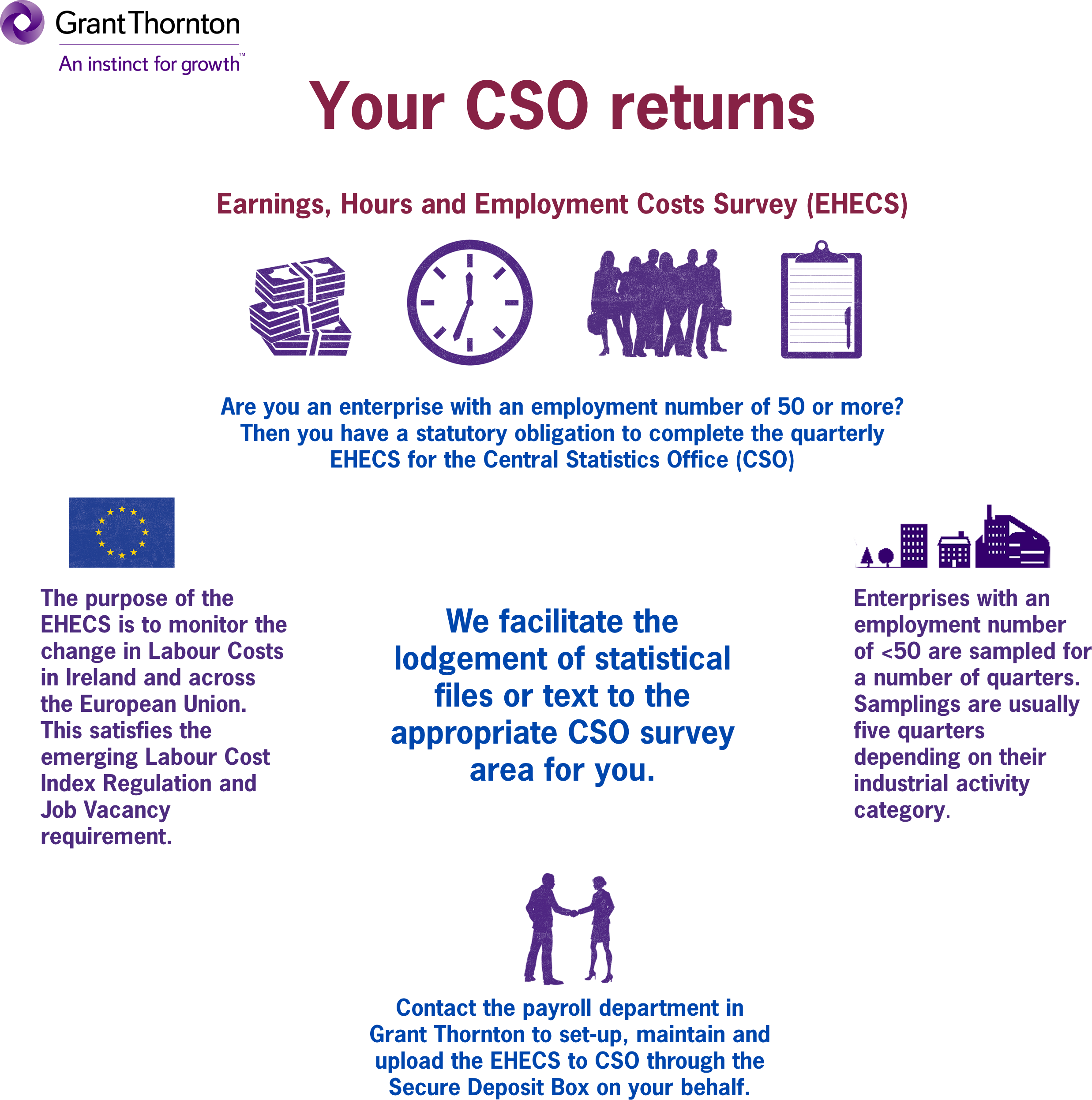 Do your CSO filings use up your valuable time each quarter?
