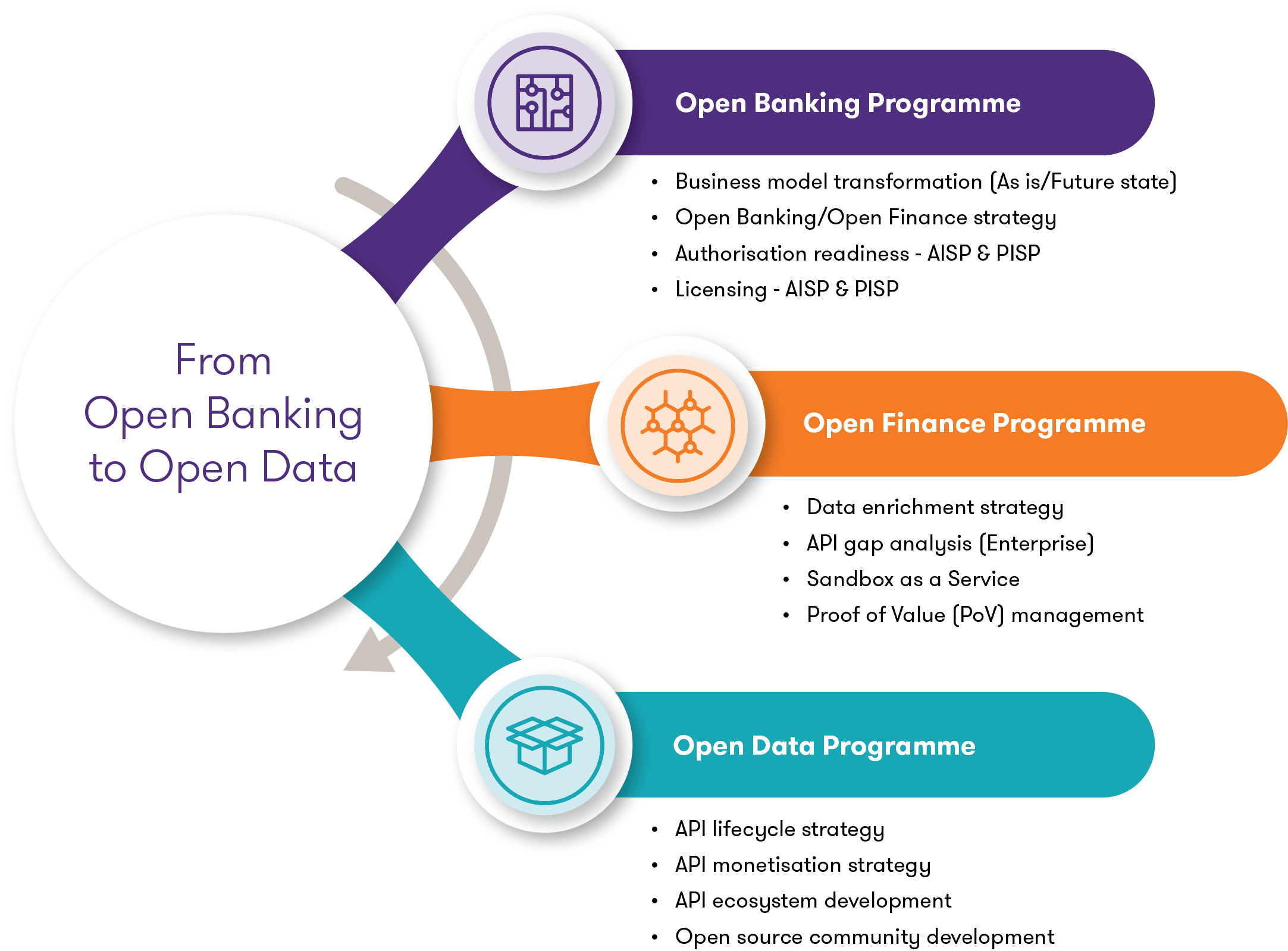Open banking to open data.png